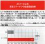ベビーコラーゲンを469%増加させる驚異の新規成分「AC‐11」