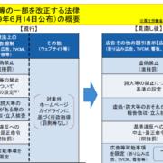 厚労省「医療情報の提供内容等のあり方に関する検討会」で賛否真っ二つ